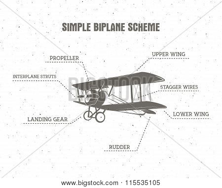 Simple retro Airplane infographic. Biplane scheme. Air transport vector elements. Vintage styled ill
