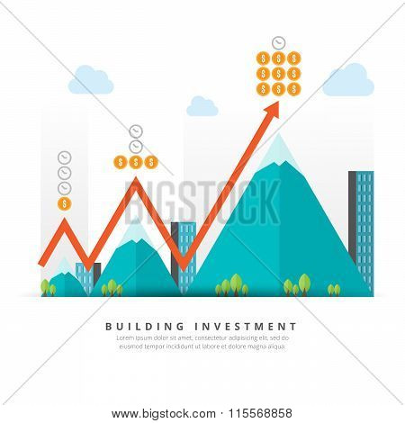 Building Investment