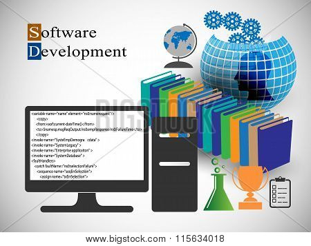 Concept Of Software Development And Knowledge Sharing, This Also Represents Software Programming
