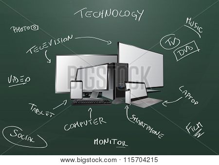 Tech Device Chalkboard