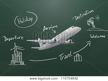 Airplane Travel Chalkboard