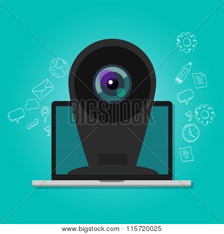 online camera webcam security surveillance internet laptop