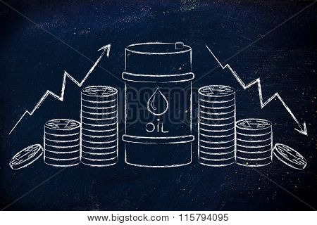 Oil Barrel And Money With Up And Down Arrows For Price Change