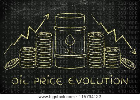 Oil Barrel, Money & Arrows, With Text Oil Price Evolution