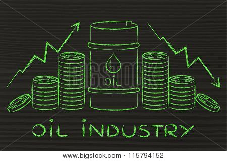Oil Barrel, Money & Arrows, With Text Oil Industry
