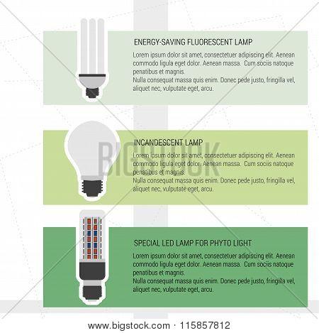 Comparison Three Different Lamps