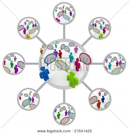 A grid illustrating the connections between multiple groups of people talking or discussing an issue and spreading the information to other communities or teams