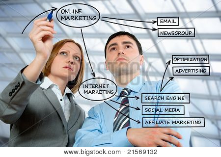 on-line marketing diagram