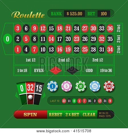 European Roulette Online. Vector.