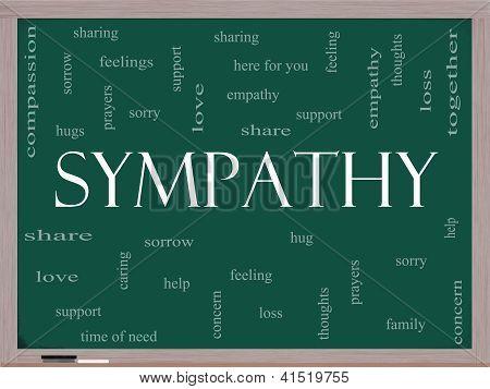 Sympathy Word Cloud Concept On A Blackboard