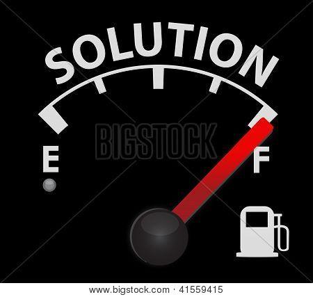 Solution Speedometer