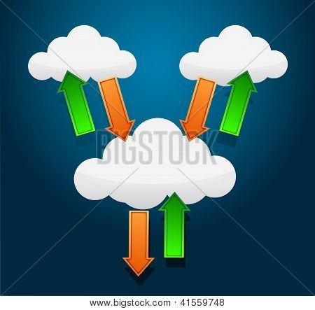 Cloud Computing Communication Diagram