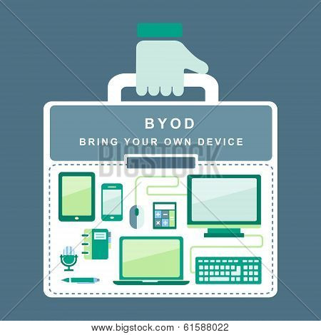 Flat Design Concept Of Byod