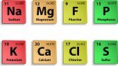 picture of potassium  - Microelements on white background - JPG