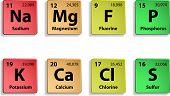stock photo of potassium  - Microelements on white background - JPG