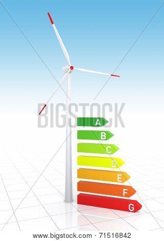 Energy Efficiency Bar Chart And Wind Turbine