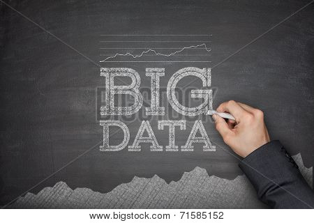 Big Data Concept On Blackboard