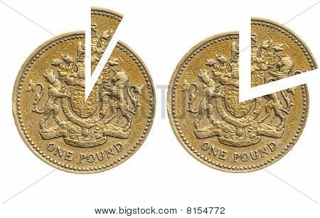 Uk Tax Rates - 10P And 20P In The Pound