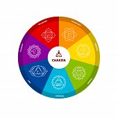 picture of kundalini  - Vector illustration of Color chakra scheme on white background - JPG