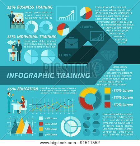 Business Training Infographic