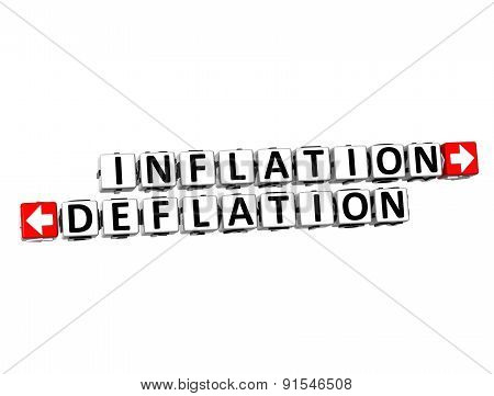 3D Words Inflation Deflation Over White Background