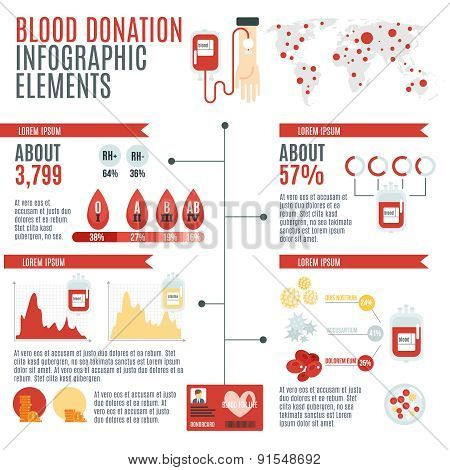 Blood Donor Infographic