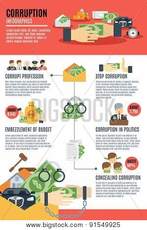 Corruption Infographics Set