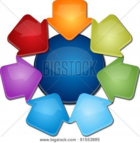 blank business strategy concept diagram illustration inward direction arrows seven