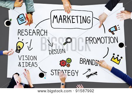 Marketing Management Promotion Branding Campaign Concept