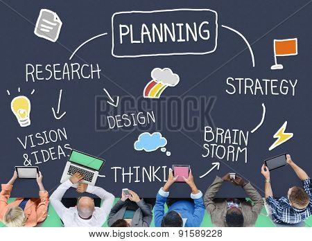 Plan Planning Process Mission Development Concept
