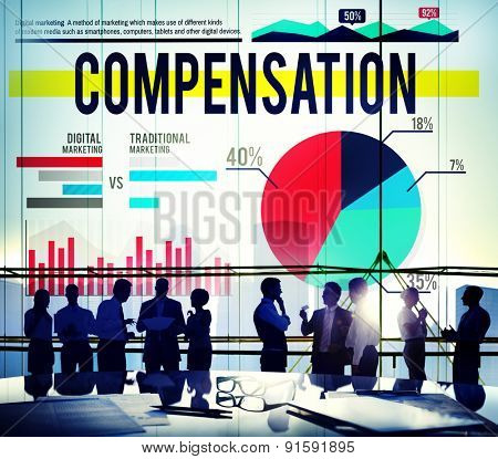 Compensation Finance Budget Profit Salary Business Concept