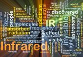 picture of irs  - Background concept wordcloud illustration of infrared IR glowing light - JPG