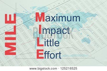 Acronym MILE as Maximum impact little effort. Conceptual image