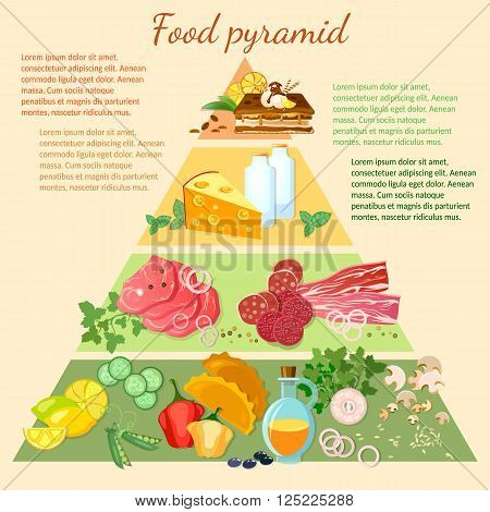 Health food infographic healthy eating food pyramid vector illustration