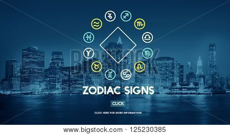 Zodiac Signs Astral Astrological Birth Calendar Concept