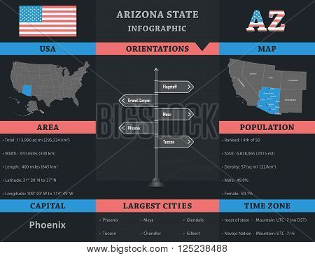 USA - Arizona state infographic template, area, population, largest cities, road sign information