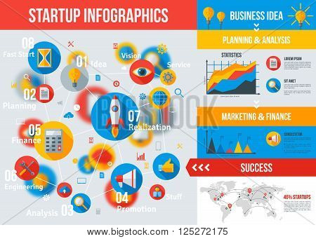 Startup business infographics. Vector illustration. Integrated grid with flat icons. Start up project process concept, rocket launch, innovation idea. Planning and strategy, marketing and finance