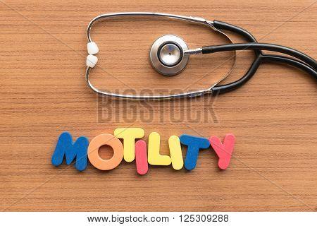 Motility Medical Word
