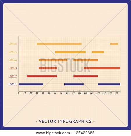 Multicolored editable template for six-level horizontal histogram with numeric scale
