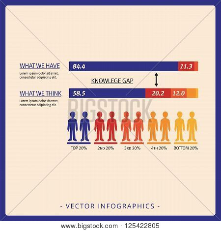 Multicolored editable template of infographic knowledge gap scale with percent marks and human silhouettes