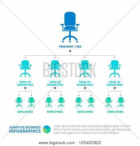 Editable infographic template of organization chart with office chair icons and sample text, multicolored version