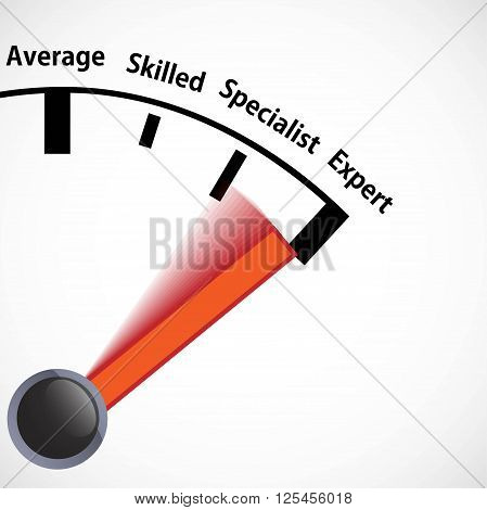 Speedometer for performance review or evaluation. Skill level concept.