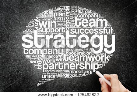 Strategy Think Bubble Word Cloud