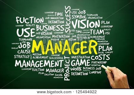 Hand Drawn Word Cloud Of Manager Related Items, Business Concept..