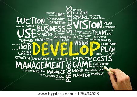 Hand Drawn Word Cloud Of Develop Related Items, Business Concept ..