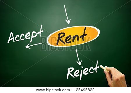 Accept Or Reject Rent