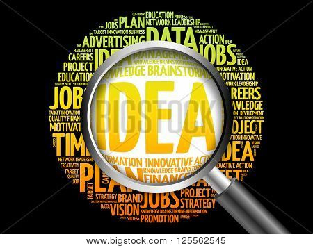 Idea Word Cloud With Magnifying Glass