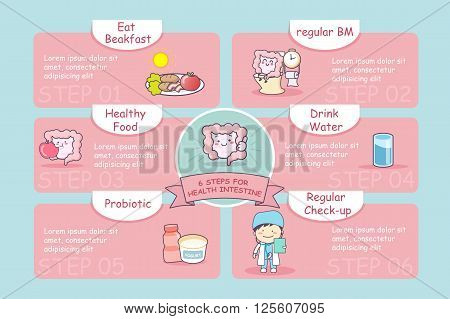6 steps for health cute cartoon intestine great for health care concept