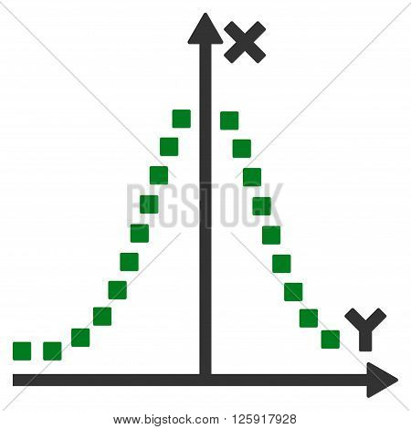 Gauss Plot vector toolbar icon. Style is bicolor flat icon symbol, green and gray colors, white background, square dots.
