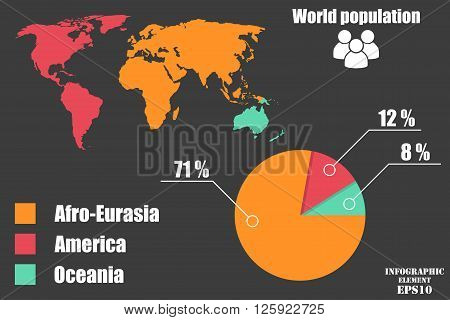 Elements Of Infographics On World Population By Continents In A Pie Chart